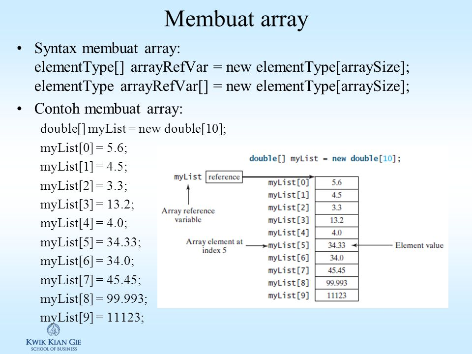 Membuat array Syntax membuat array: elementType[] arrayRefVar = new elementType[arraySize]; elementType arrayRefVar[] = new elementType[arraySize];